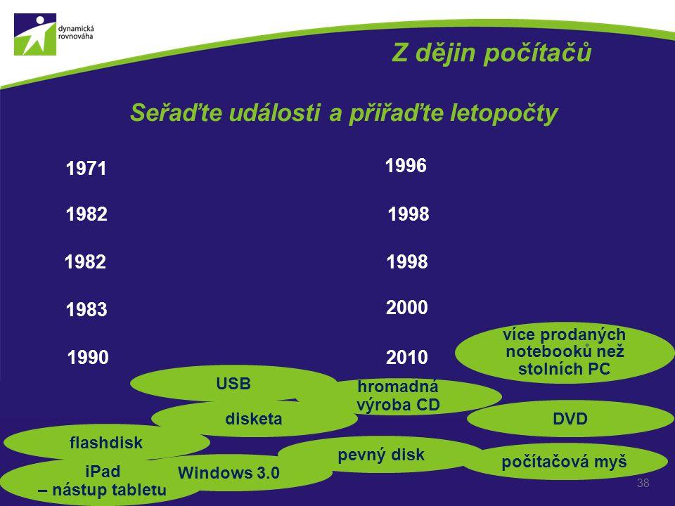 38 Z dějin počítačů Seřaďte události a přiřaďte letopočty disketa počítačová myš hromadná výroba CD pevný disk 19711982 1983 1990 DVD 19961998 více pr