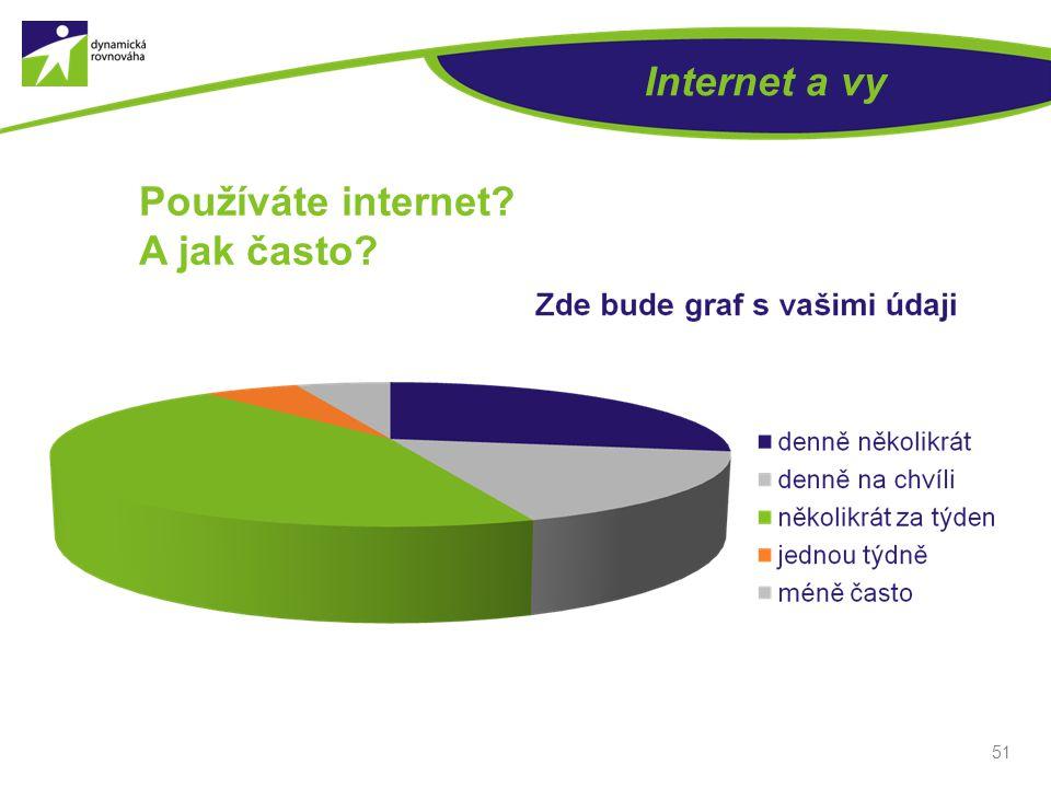 Internet a vy 51 Používáte internet? A jak často?