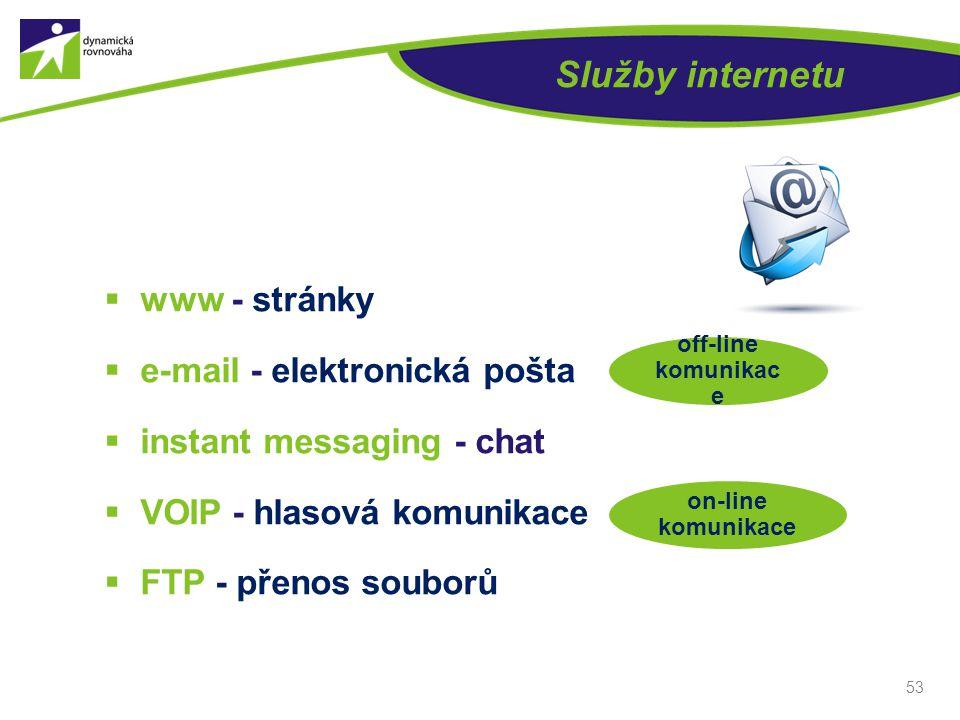 Služby internetu  www - stránky  e-mail - elektronická pošta  instant messaging - chat  VOIP - hlasová komunikace  FTP - přenos souborů 53 on-lin