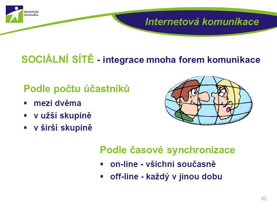 Internetová komunikace Podle počtu účastníků  mezi dvěma  v užší skupině  v širší skupině 62 Podle časové synchronizace  on-line - všichni současn