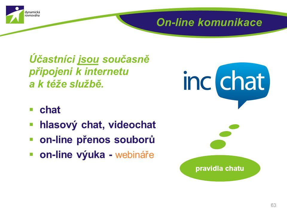 On-line komunikace  chat  hlasový chat, videochat  on-line přenos souborů  on-line výuka - webináře 63 pravidla chatu Účastníci jsou současně přip