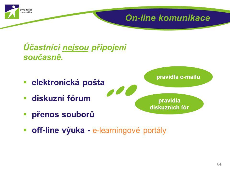  elektronická pošta  diskuzní fórum  přenos souborů  off-line výuka - e-learningové portály On-line komunikace 64 Účastníci nejsou připojeni souča