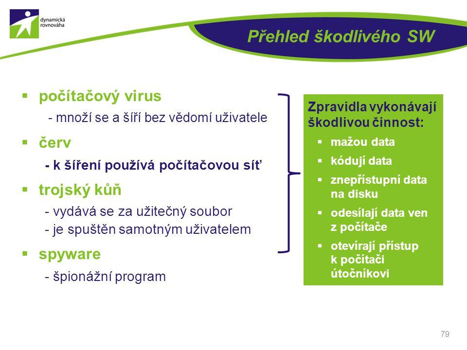 Přehled škodlivého SW  počítačový virus - množí se a šíří bez vědomí uživatele  červ - k šíření používá počítačovou síť  trojský kůň - vydává se za