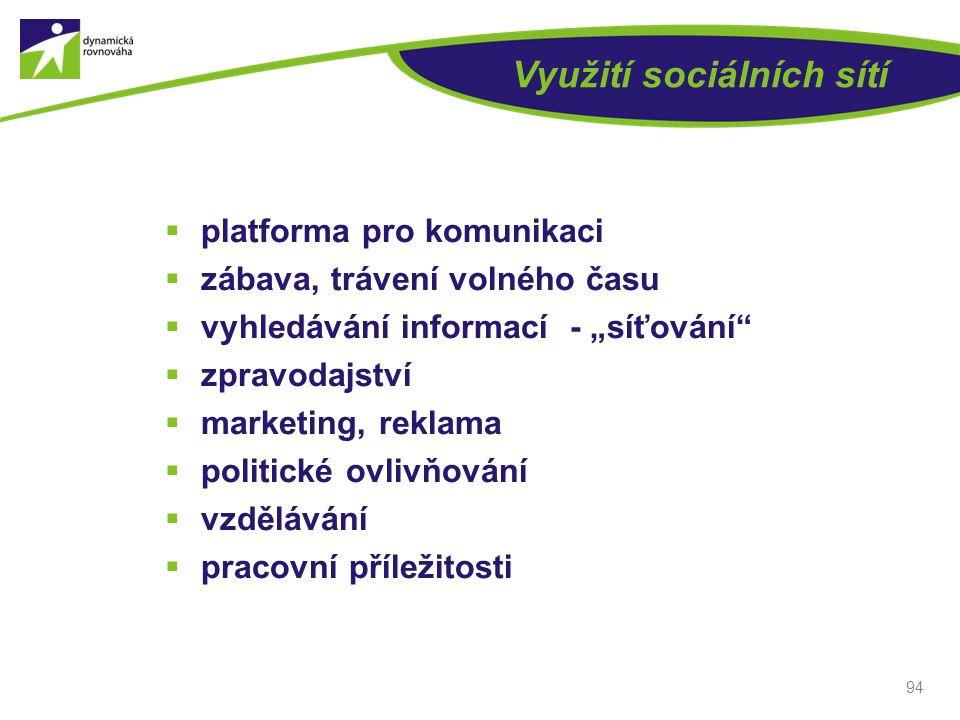 """Využití sociálních sítí  platforma pro komunikaci  zábava, trávení volného času  vyhledávání informací - """"síťování""""  zpravodajství  marketing, re"""