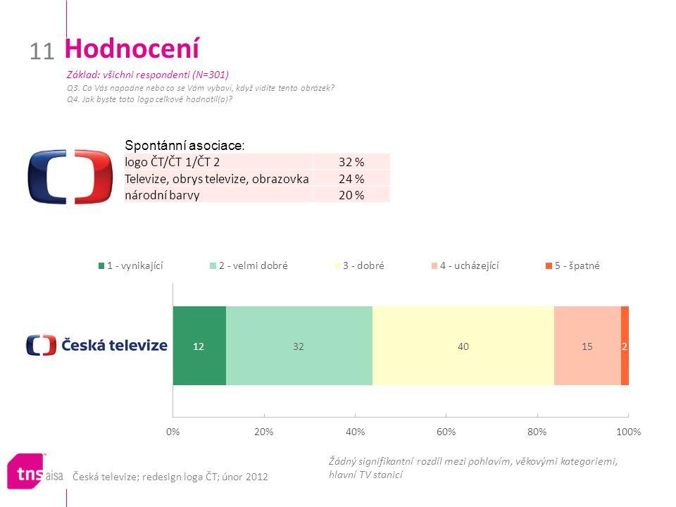 Česká televize; redesign loga ČT; únor 2012 11 Hodnocení Q3. Co Vás napadne nebo co se Vám vybaví, když vidíte tento obrázek? Q4. Jak byste toto logo