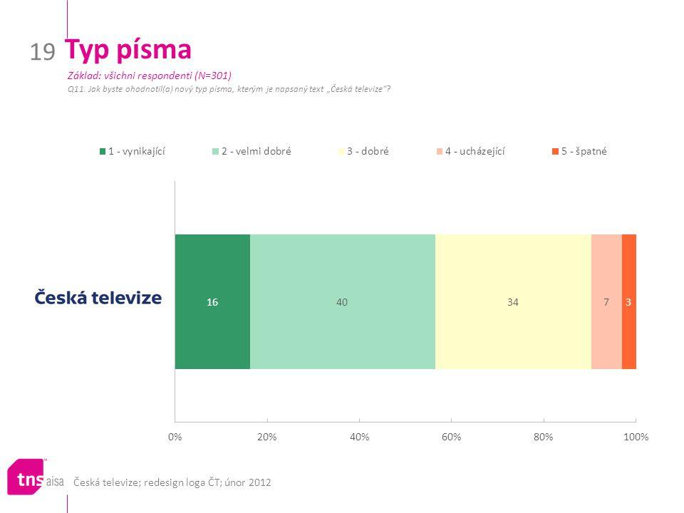 """Česká televize; redesign loga ČT; únor 2012 19 Typ písma Q11. Jak byste ohodnotil(a) nový typ písma, kterým je napsaný text """"Česká televize""""? Základ:"""