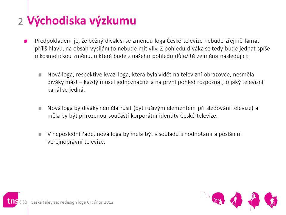 Česká televize; redesign loga ČT; únor 2012 2 Východiska výzkumu Předpokladem je, že běžný divák si se změnou loga České televize nebude zřejmě lámat příliš hlavu, na obsah vysílání to nebude mít vliv.