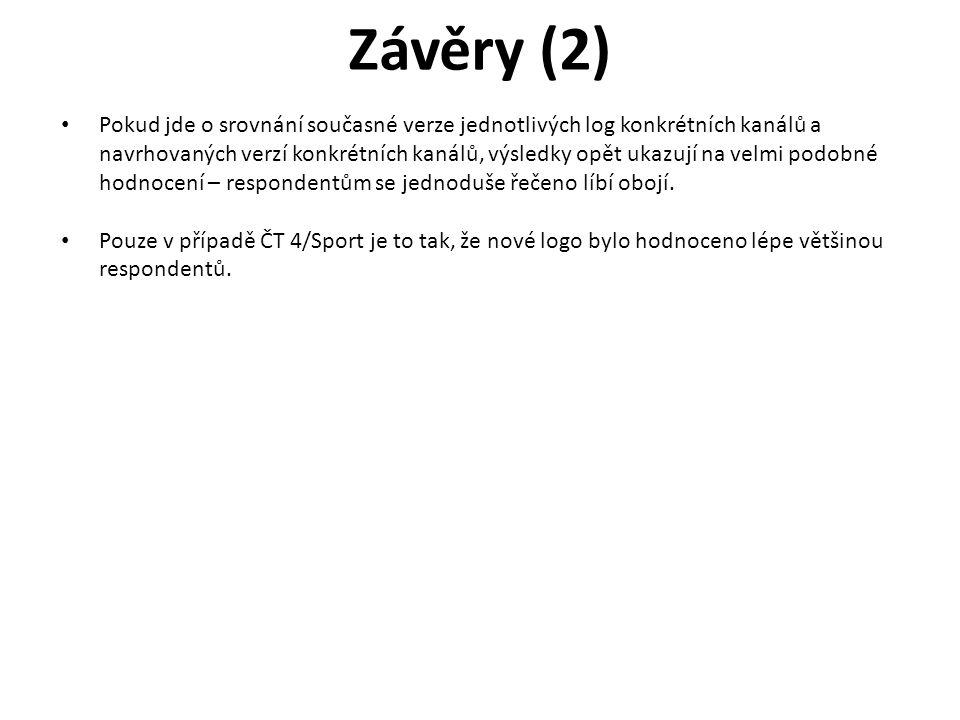 Česká televize; redesign loga ČT; únor 2012 6 • Pokud jde o srovnání současné verze jednotlivých log konkrétních kanálů a navrhovaných verzí konkrétní