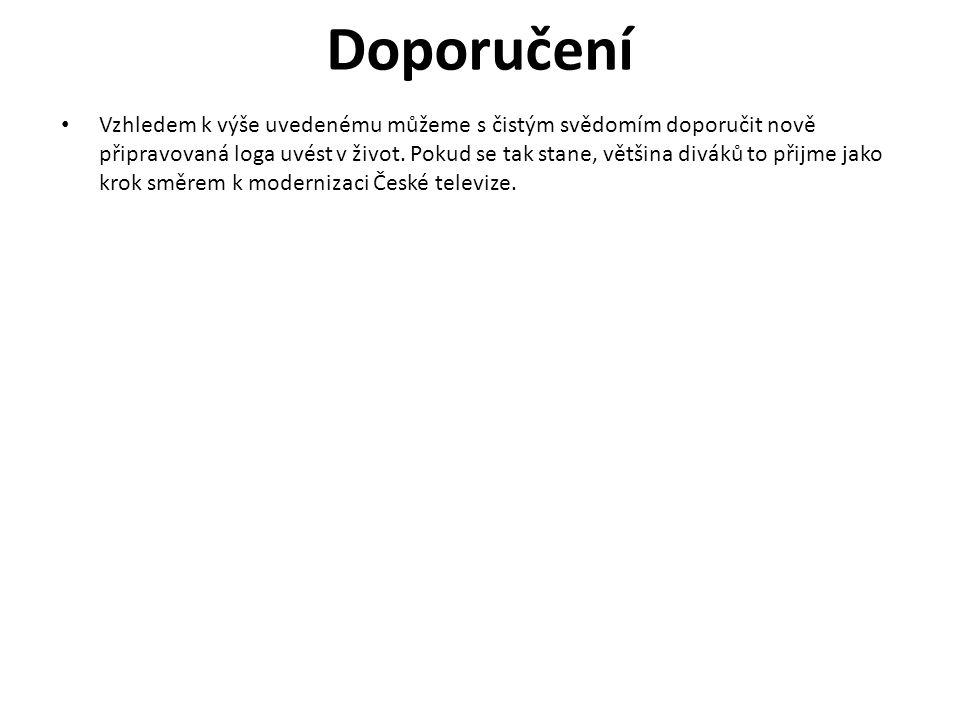 Česká televize; redesign loga ČT; únor 2012 7 • Vzhledem k výše uvedenému můžeme s čistým svědomím doporučit nově připravovaná loga uvést v život.