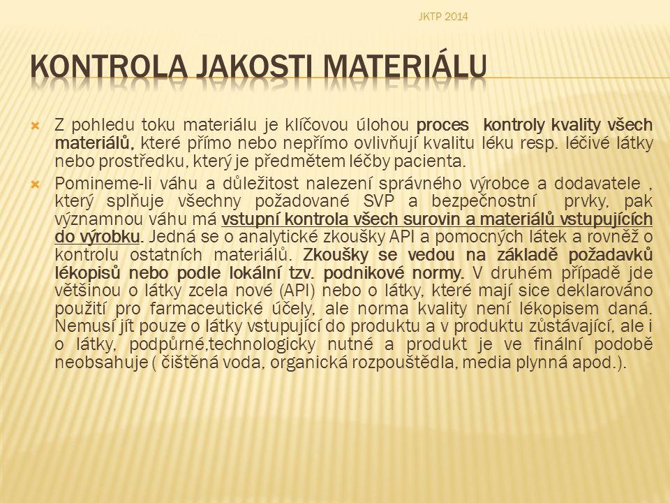  Z pohledu toku materiálu je klíčovou úlohou proces kontroly kvality všech materiálů, které přímo nebo nepřímo ovlivňují kvalitu léku resp. léčivé lá