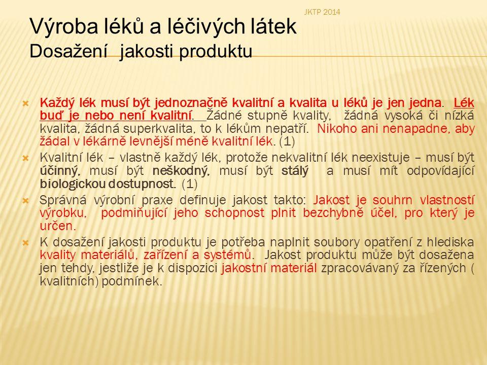  Každý lék musí být jednoznačně kvalitní a kvalita u léků je jen jedna. Lék buď je nebo není kvalitní. Žádné stupně kvality, žádná vysoká či nízká kv