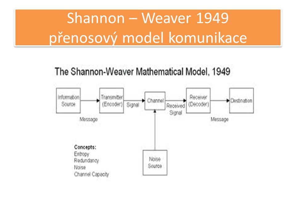 Shannon – Weaver 1949 přenosový model komunikace
