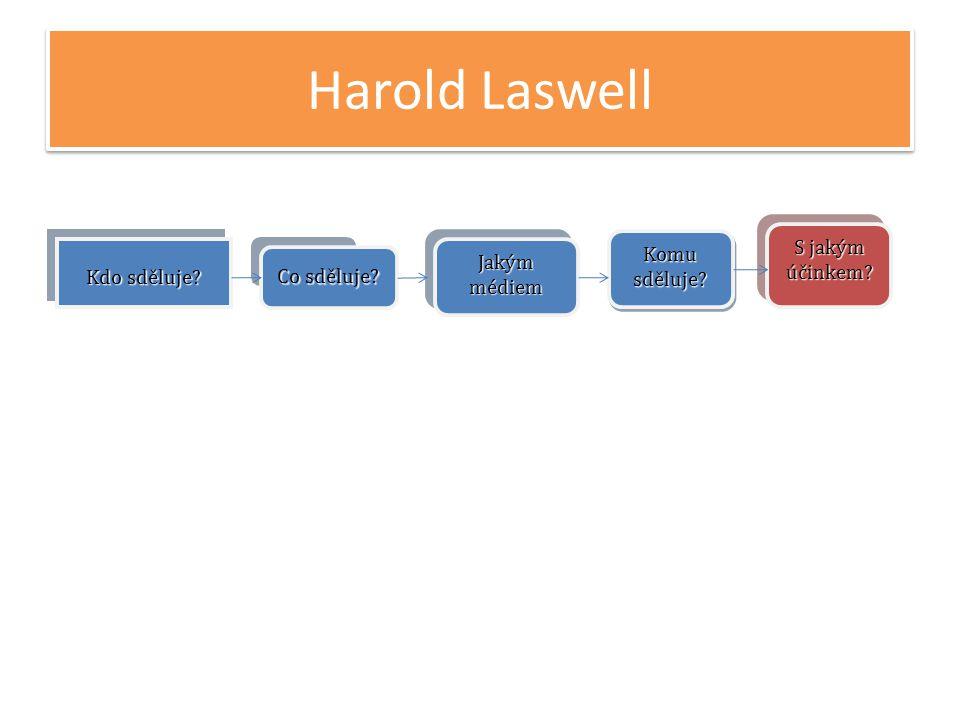 Harold Laswell Kdo sděluje? Co sděluje? Jakým médiem Komu sděluje? S jakým účinkem?