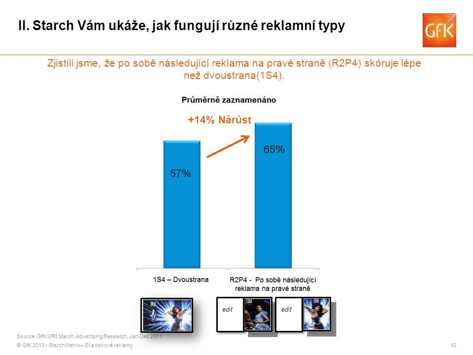 © GfK 2013 | StarchMetrix – Síla tiskové reklamy10 Zjistili jsme, že po sobě následující reklama na pravé straně (R2P4) skóruje lépe než dvoustrana(1S