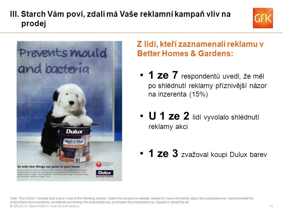 © GfK 2013 | StarchMetrix – Síla tiskové reklamy11 III. Starch Vám poví, zdali má Vaše reklamní kampaň vliv na prodej Z lidí, kteří zaznamenali reklam