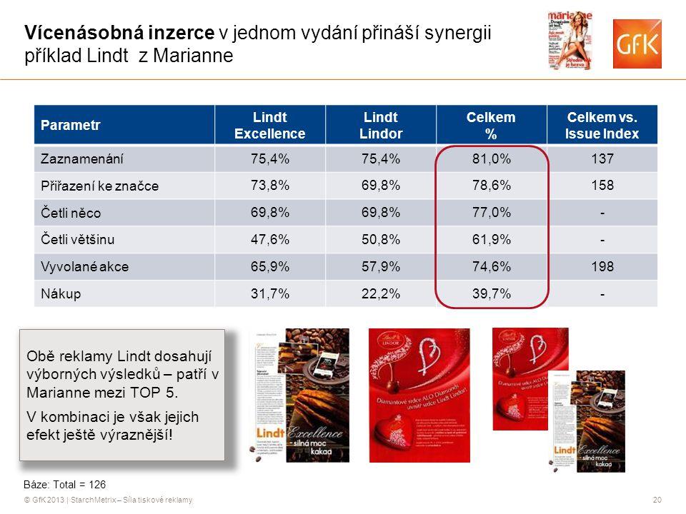 © GfK 2013 | StarchMetrix – Síla tiskové reklamy20 Vícenásobná inzerce v jednom vydání přináší synergii příklad Lindt z Marianne Parametr Lindt Excellence Lindt Lindor Celkem % Celkem vs.