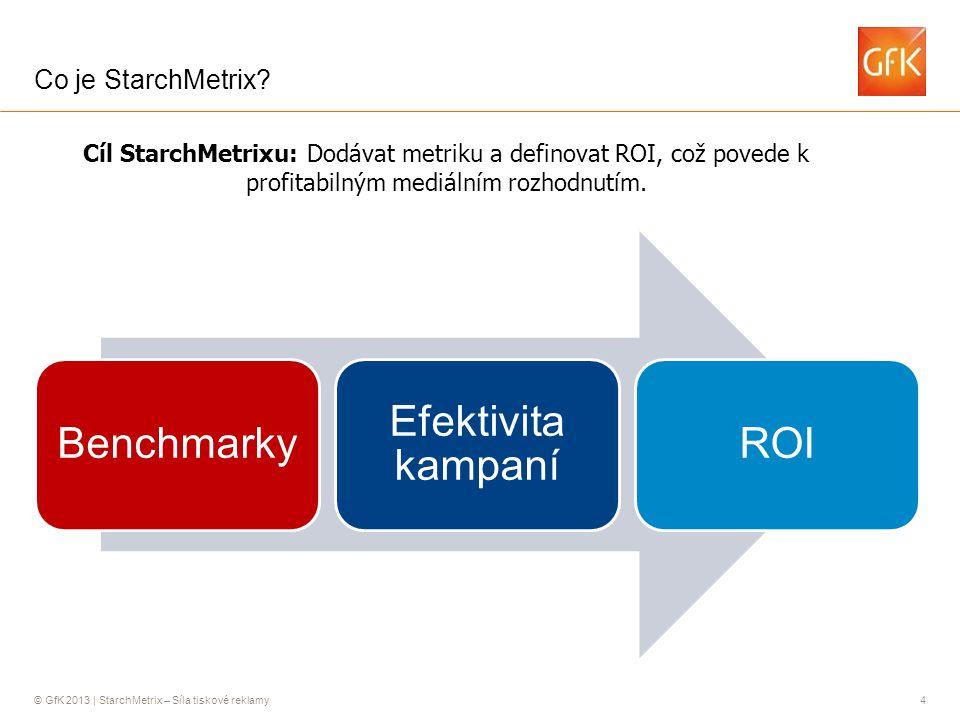© GfK 2013 | StarchMetrix – Síla tiskové reklamy4 Co je StarchMetrix? Benchmarky Efektivita kampaní ROI Cíl StarchMetrixu: Dodávat metriku a definovat