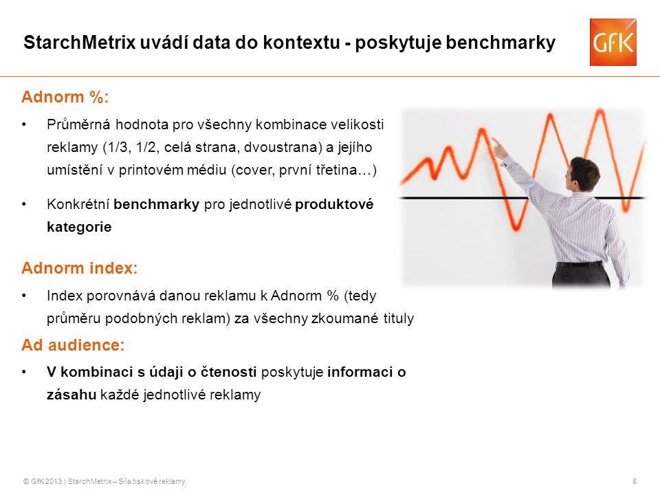 © GfK 2013 | StarchMetrix – Síla tiskové reklamy8 StarchMetrix uvádí data do kontextu - poskytuje benchmarky Adnorm %: •Průměrná hodnota pro všechny kombinace velikosti reklamy (1/3, 1/2, celá strana, dvoustrana) a jejího umístění v printovém médiu (cover, první třetina…) •Konkrétní benchmarky pro jednotlivé produktové kategorie Adnorm index: •Index porovnává danou reklamu k Adnorm % (tedy průměru podobných reklam) za všechny zkoumané tituly Ad audience: •V kombinaci s údaji o čtenosti poskytuje informaci o zásahu každé jednotlivé reklamy