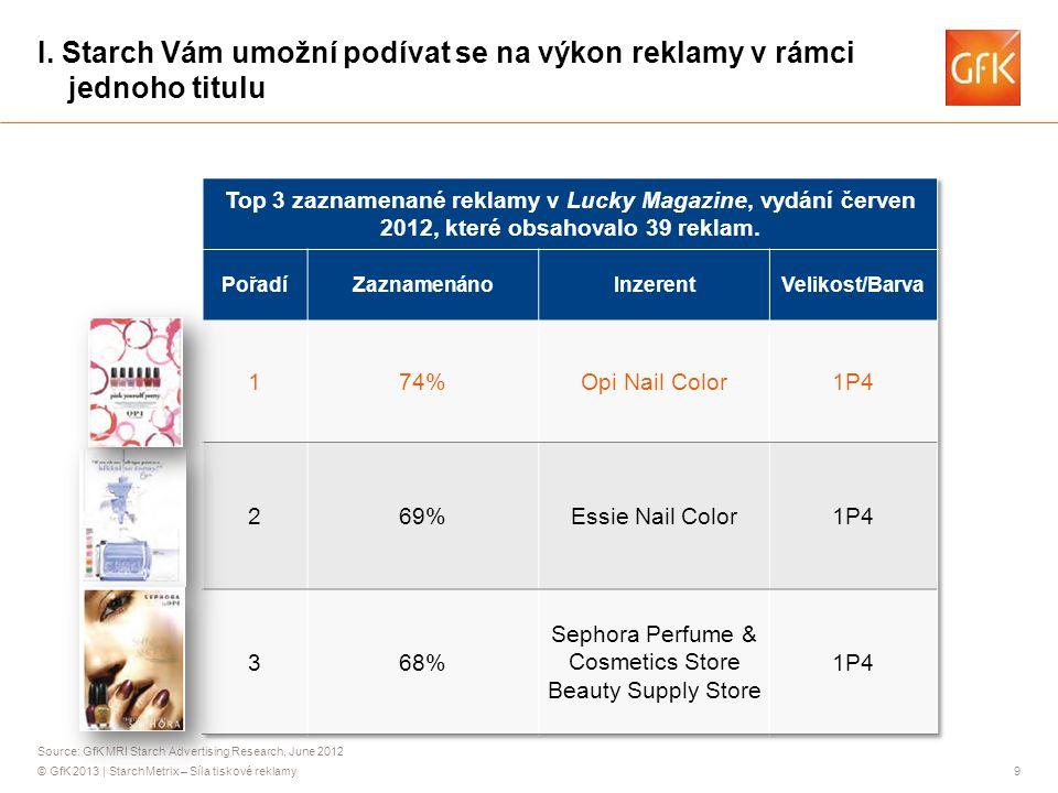 © GfK 2013 | StarchMetrix – Síla tiskové reklamy10 Zjistili jsme, že po sobě následující reklama na pravé straně (R2P4) skóruje lépe než dvoustrana(1S4).
