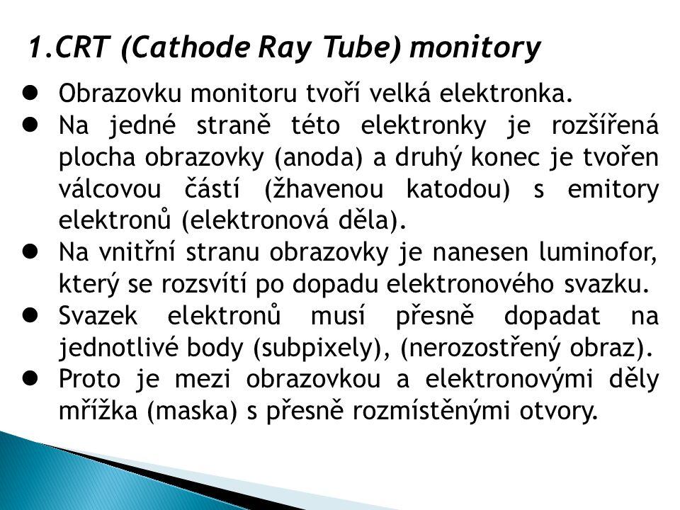 1.CRT (Cathode Ray Tube) monitory  Obrazovku monitoru tvoří velká elektronka.  Na jedné straně této elektronky je rozšířená plocha obrazovky (anoda)