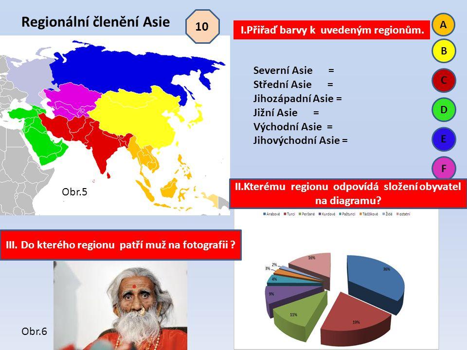 Regionální členění Asie Severní Asie = Střední Asie = Jihozápadní Asie = Jižní Asie = Východní Asie = Jihovýchodní Asie = I.Přiřaď barvy k uvedeným re