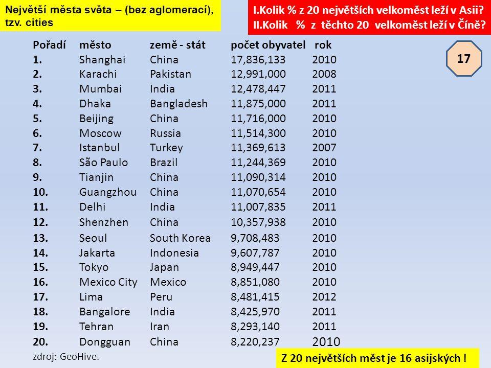 Pořadíměstozemě - státpočet obyvatel rok 1.ShanghaiChina17,836,1332010 2.KarachiPakistan12,991,0002008 3.MumbaiIndia12,478,4472011 4.DhakaBangladesh11