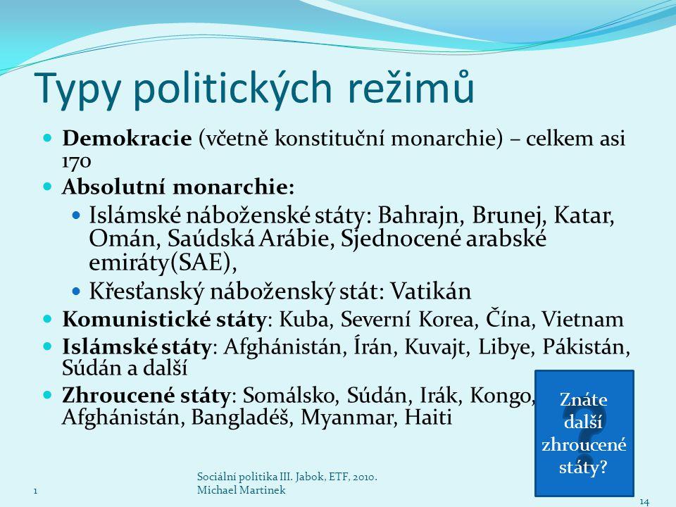 Typy politických režimů  Demokracie (včetně konstituční monarchie) – celkem asi 170  Absolutní monarchie:  Islámské náboženské státy: Bahrajn, Brun