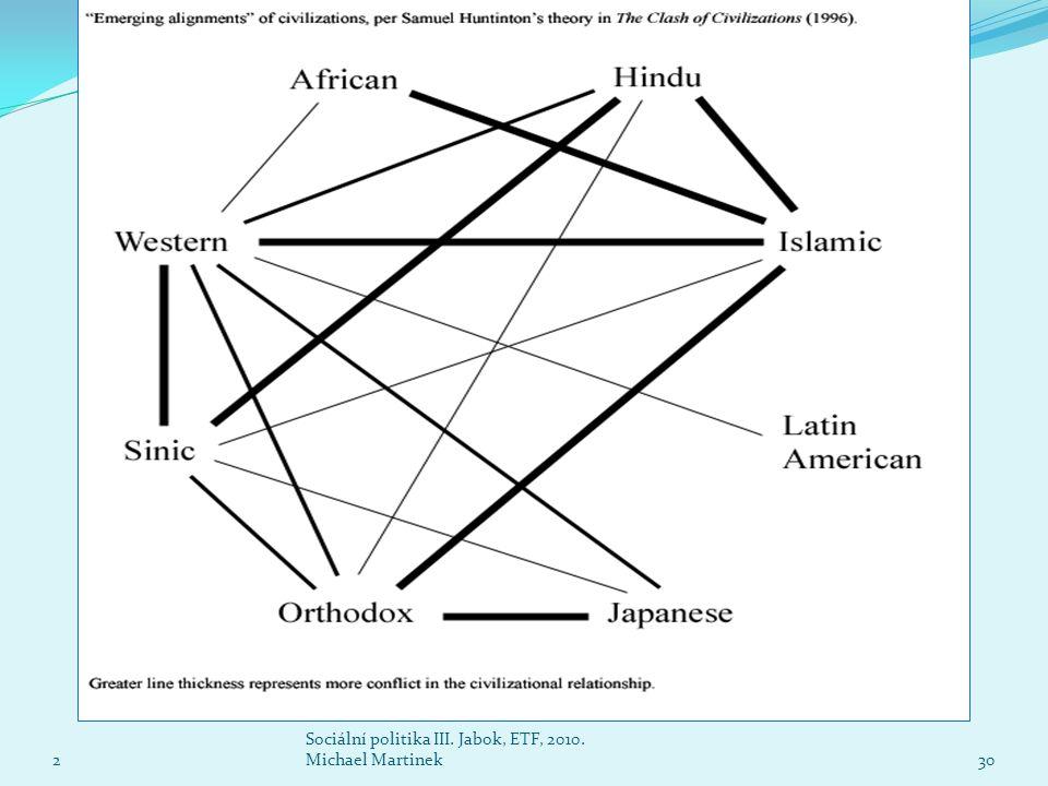 2 Sociální politika III. Jabok, ETF, 2010. Michael Martinek30