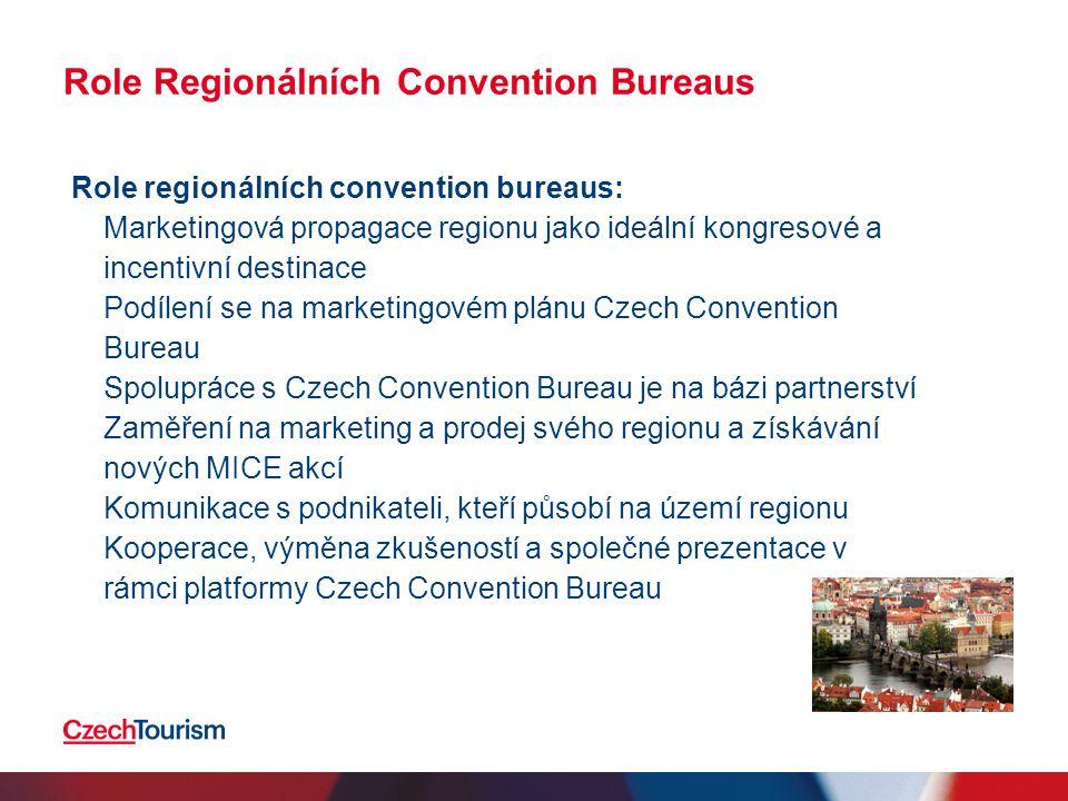 Role Regionálních Convention Bureaus Role regionálních convention bureaus: Marketingová propagace regionu jako ideální kongresové a incentivní destina