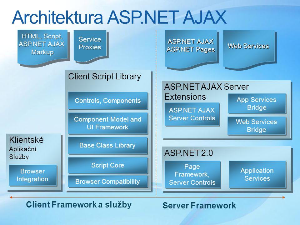 """Agenda •Několik slov o AJAXu •Živé příklady •Nové datové komponenty •LINQ to SQL, ASP.NET ListView, stránkování •Částečné překreslování stránky •Update panel, stránkování •Bezplatné ingredience pro okamžité použití •AJAX Control Toolkit •""""Klientský AJAX a Web služba •ASMX/JSON, Visual Studio 2008 JavaScript Intellisense •Host na scénu •Nezapomeňte na..."""