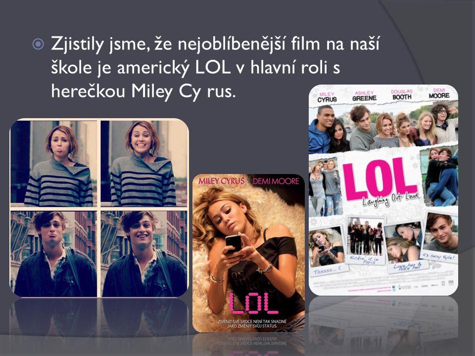  Zjistily jsme, že nejoblíbenější film na naší škole je americký LOL v hlavní roli s herečkou Miley Cy rus.