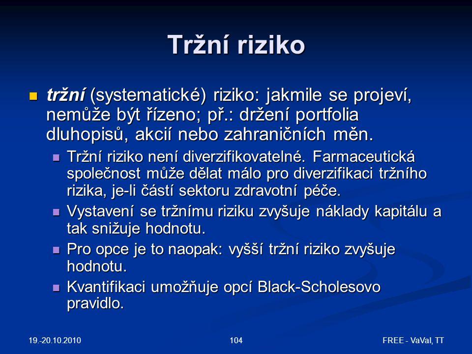 19.-20.10.2010 FREE - VaVaI, TT104 Tržní riziko  tržní (systematické) riziko: jakmile se projeví, nemůže být řízeno; př.: držení portfolia dluhopisů, akcií nebo zahraničních měn.