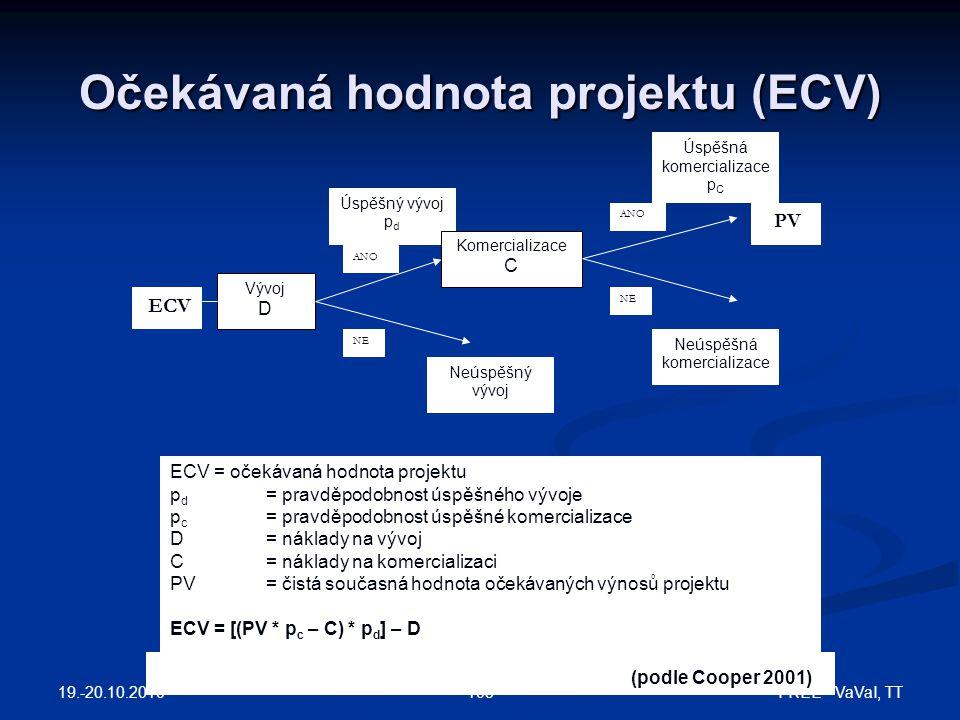 19.-20.10.2010 FREE - VaVaI, TT105 Očekávaná hodnota projektu (ECV) Vývoj D ECV ANO NE Úspěšný vývoj p d Neúspěšný vývoj Komercializace C ANO NE Úspěšná komercializace p C Neúspěšná komercializace PV PV ECV = očekávaná hodnota projektu p d = pravděpodobnost úspěšného vývoje p c = pravděpodobnost úspěšné komercializace D = náklady na vývoj C = náklady na komercializaci PV = čistá současná hodnota očekávaných výnosů projektu ECV = [(PV * p c – C) * p d ] – D (podle Cooper 2001)
