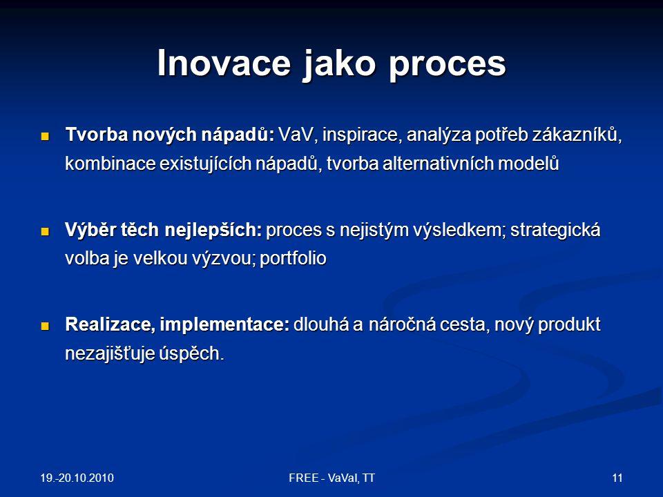 Inovace jako proces  Tvorba nových nápadů: VaV, inspirace, analýza potřeb zákazníků, kombinace existujících nápadů, tvorba alternativních modelů  Výběr těch nejlepších: proces s nejistým výsledkem; strategická volba je velkou výzvou; portfolio  Realizace, implementace: dlouhá a náročná cesta, nový produkt nezajišťuje úspěch.