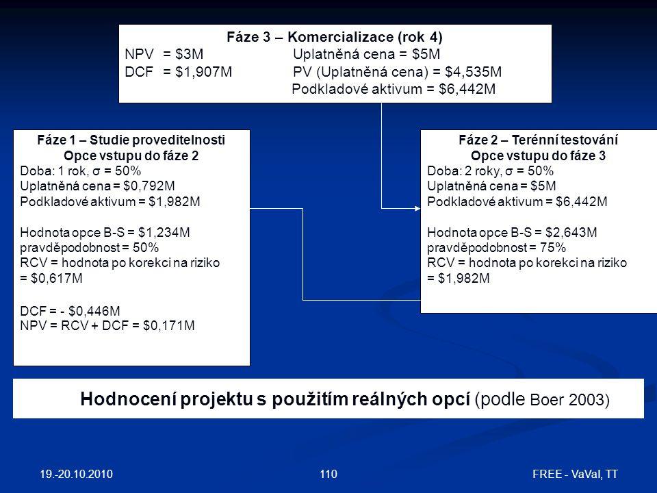 19.-20.10.2010 FREE - VaVaI, TT110 Fáze 3 – Komercializace (rok 4) NPV = $3M Uplatněná cena = $5M DCF = $1,907M PV (Uplatněná cena) = $4,535M Podkladové aktivum = $6,442M Fáze 1 – Studie proveditelnosti Opce vstupu do fáze 2 Doba: 1 rok, σ = 50% Uplatněná cena = $0,792M Podkladové aktivum = $1,982M Hodnota opce B-S = $1,234M pravděpodobnost = 50% RCV = hodnota po korekci na riziko = $0,617M DCF = - $0,446M NPV = RCV + DCF = $0,171M Fáze 2 – Terénní testování Opce vstupu do fáze 3 Doba: 2 roky, σ = 50% Uplatněná cena = $5M Podkladové aktivum = $6,442M Hodnota opce B-S = $2,643M pravděpodobnost = 75% RCV = hodnota po korekci na riziko = $1,982M Hodnocení projektu s použitím reálných opcí (podle Boer 2003)