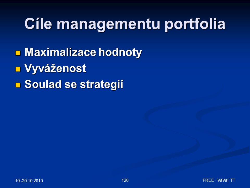Cíle managementu portfolia  Maximalizace hodnoty  Vyváženost  Soulad se strategií 19.-20.10.2010 120 FREE - VaVaI, TT