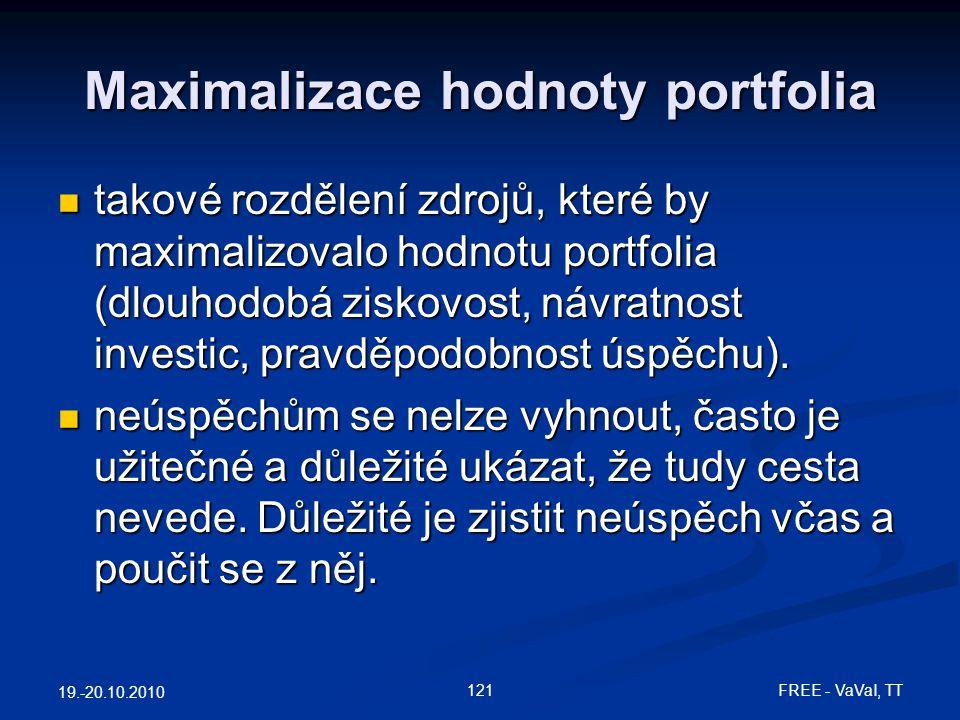 Maximalizace hodnoty portfolia  takové rozdělení zdrojů, které by maximalizovalo hodnotu portfolia (dlouhodobá ziskovost, návratnost investic, pravděpodobnost úspěchu).