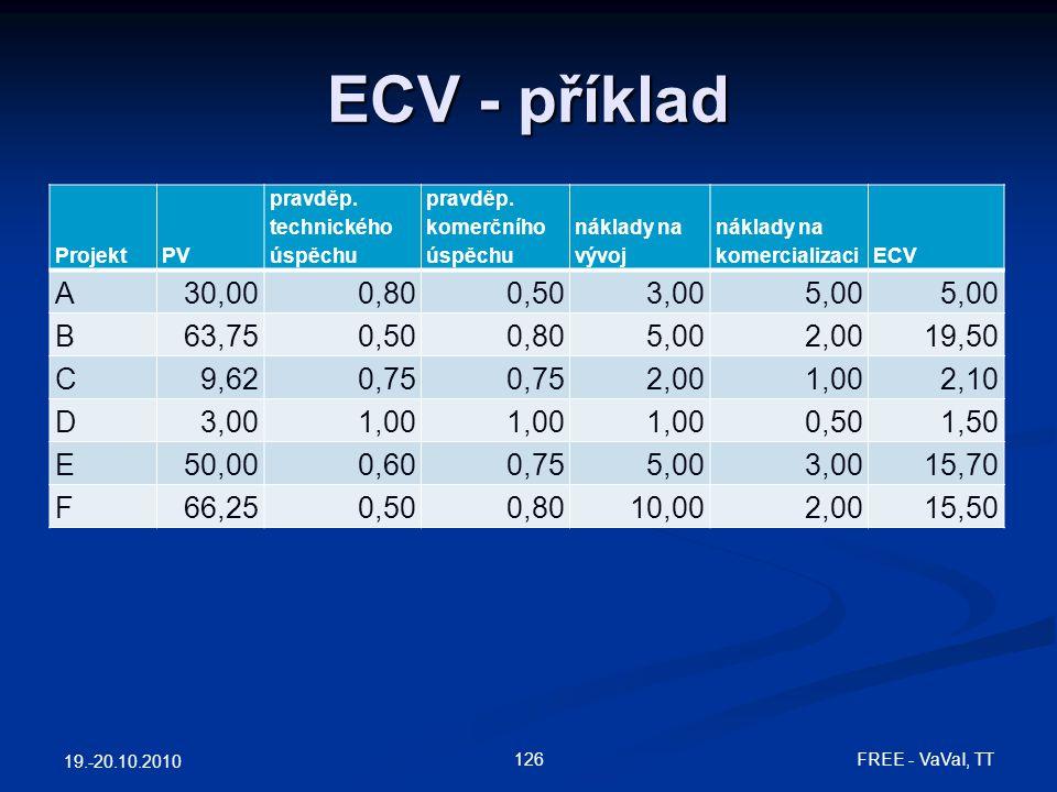 ECV - příklad ProjektPV pravděp.technického úspěchu pravděp.
