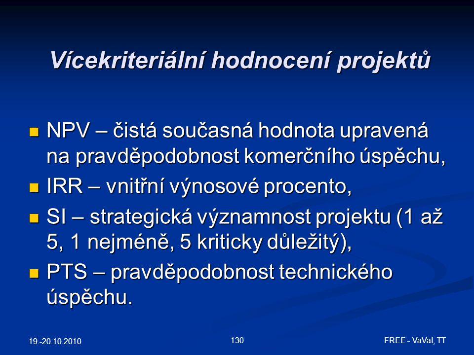 Vícekriteriální hodnocení projektů  NPV – čistá současná hodnota upravená na pravděpodobnost komerčního úspěchu,  IRR – vnitřní výnosové procento,  SI – strategická významnost projektu (1 až 5, 1 nejméně, 5 kriticky důležitý),  PTS – pravděpodobnost technického úspěchu.