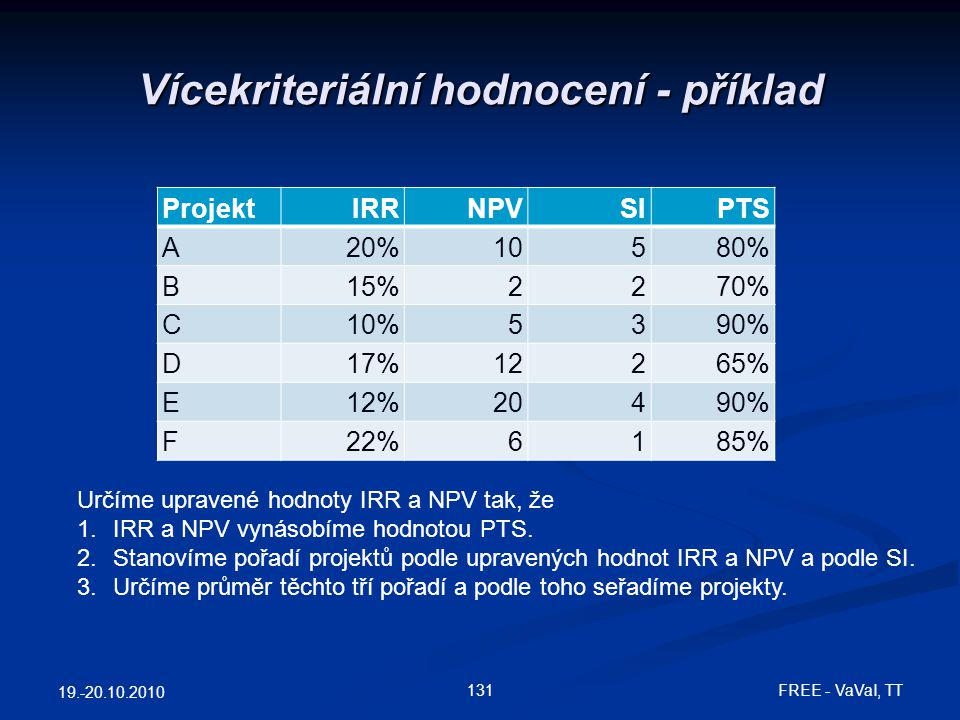 Vícekriteriální hodnocení - příklad ProjektIRRNPVSIPTS A20%10580% B15%2270% C10%5390% D17%12265% E12%20490% F22%6185% 19.-20.10.2010 131 FREE - VaVaI, TT Určíme upravené hodnoty IRR a NPV tak, že 1.IRR a NPV vynásobíme hodnotou PTS.