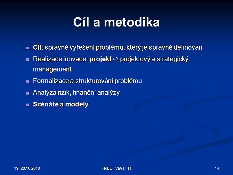 Cíl a metodika  Cíl: správné vyřešení problému, který je správně definován  Realizace inovace: projekt  projektový a strategický management  Formalizace a strukturování problému  Analýza rizik, finanční analýzy  Scénáře a modely 19.-20.10.2010 14FREE - VaVaI, TT
