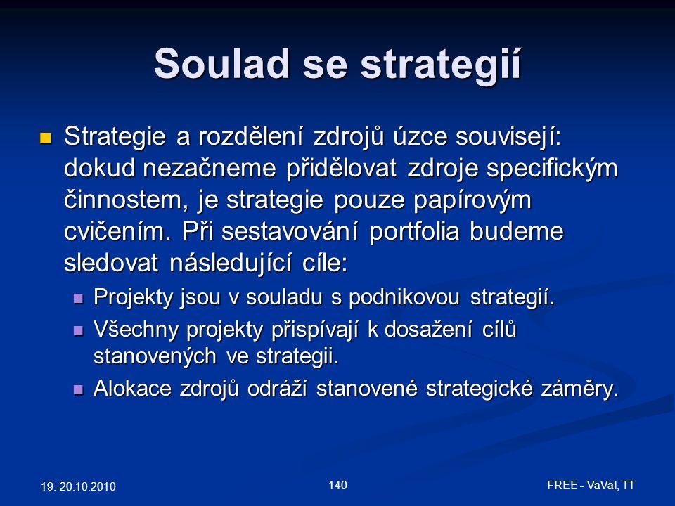 Soulad se strategií  Strategie a rozdělení zdrojů úzce souvisejí: dokud nezačneme přidělovat zdroje specifickým činnostem, je strategie pouze papírovým cvičením.