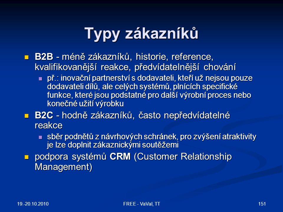 Typy zákazníků  B2B - méně zákazníků, historie, reference, kvalifikovanější reakce, předvídatelnější chování  př.: inovační partnerství s dodavateli, kteří už nejsou pouze dodavateli dílů, ale celých systémů, plnících specifické funkce, které jsou podstatné pro další výrobní proces nebo konečné užití výrobku  B2C - hodně zákazníků, často nepředvídatelné reakce  sběr podnětů z návrhových schránek, pro zvýšení atraktivity je lze doplnit zákaznickými soutěžemi  podpora systémů CRM (Customer Relationship Management) 19.-20.10.2010 151FREE - VaVaI, TT
