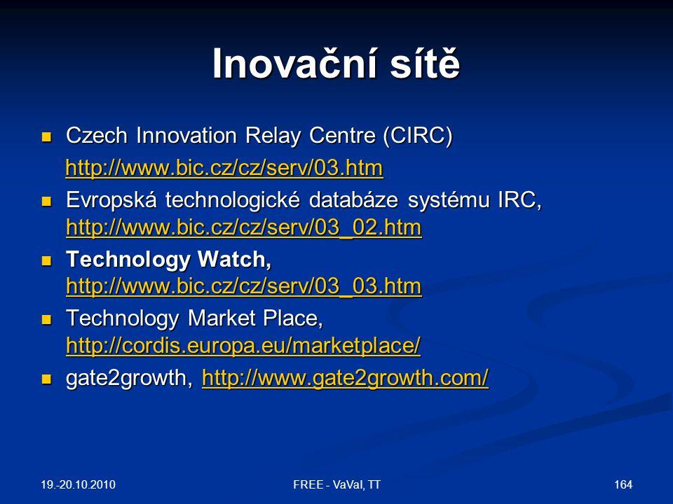 Inovační sítě  Czech Innovation Relay Centre (CIRC) http://www.bic.cz/cz/serv/03.htm http://www.bic.cz/cz/serv/03.htmhttp://www.bic.cz/cz/serv/03.htm  Evropská technologické databáze systému IRC, http://www.bic.cz/cz/serv/03_02.htm http://www.bic.cz/cz/serv/03_02.htm  Technology Watch, http://www.bic.cz/cz/serv/03_03.htm http://www.bic.cz/cz/serv/03_03.htm  Technology Market Place, http://cordis.europa.eu/marketplace/ http://cordis.europa.eu/marketplace/  gate2growth, http://www.gate2growth.com/ http://www.gate2growth.com/ 19.-20.10.2010 164FREE - VaVaI, TT