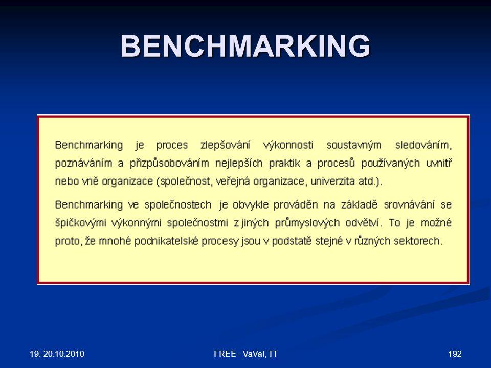 BENCHMARKING 19.-20.10.2010 192FREE - VaVaI, TT