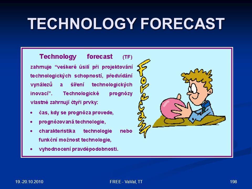 TECHNOLOGY FORECAST 19.-20.10.2010 198FREE - VaVaI, TT
