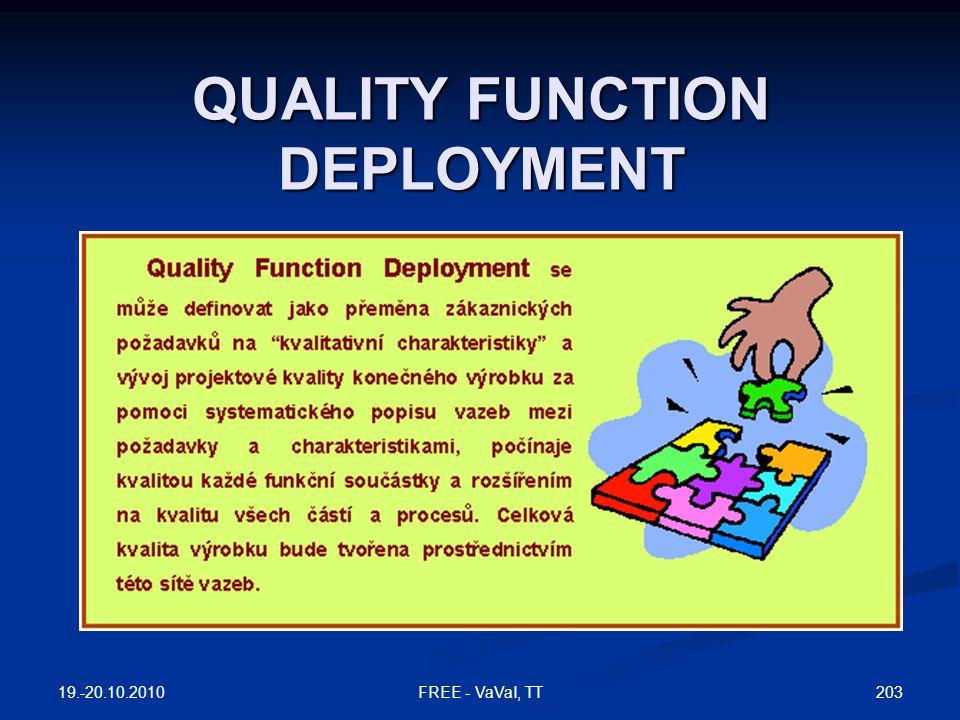 QUALITY FUNCTION DEPLOYMENT 19.-20.10.2010 203FREE - VaVaI, TT
