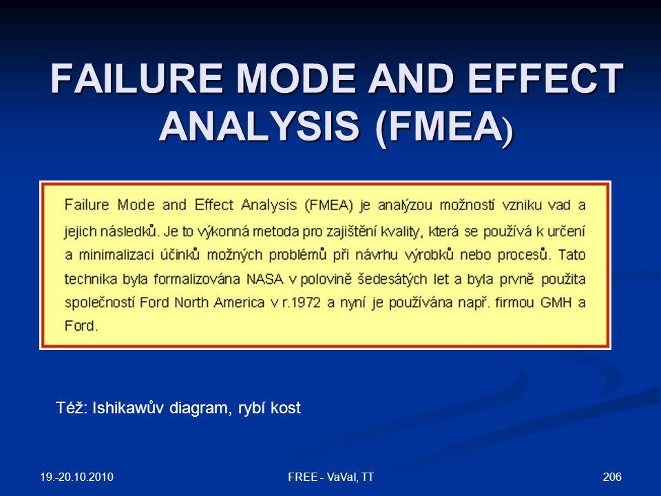 FAILURE MODE AND EFFECT ANALYSIS (FMEA ) 19.-20.10.2010 206FREE - VaVaI, TT Též: Ishikawův diagram, rybí kost