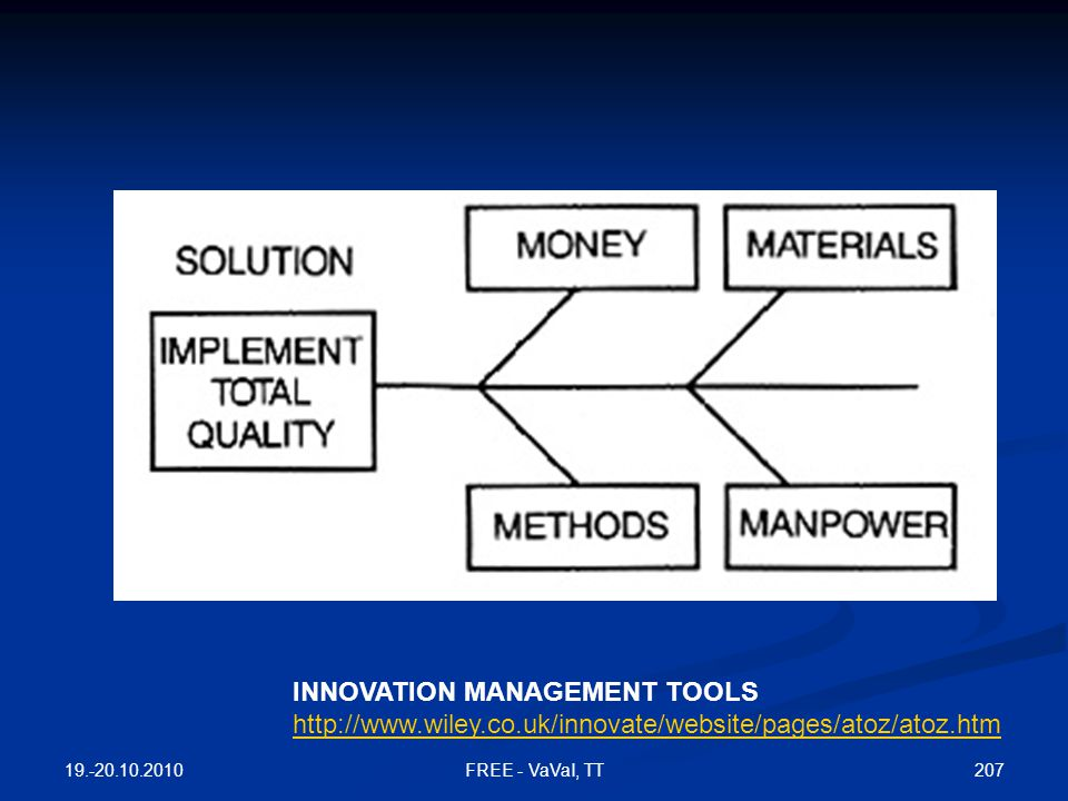 INNOVATION MANAGEMENT TOOLS http://www.wiley.co.uk/innovate/website/pages/atoz/atoz.htm 19.-20.10.2010 207FREE - VaVaI, TT