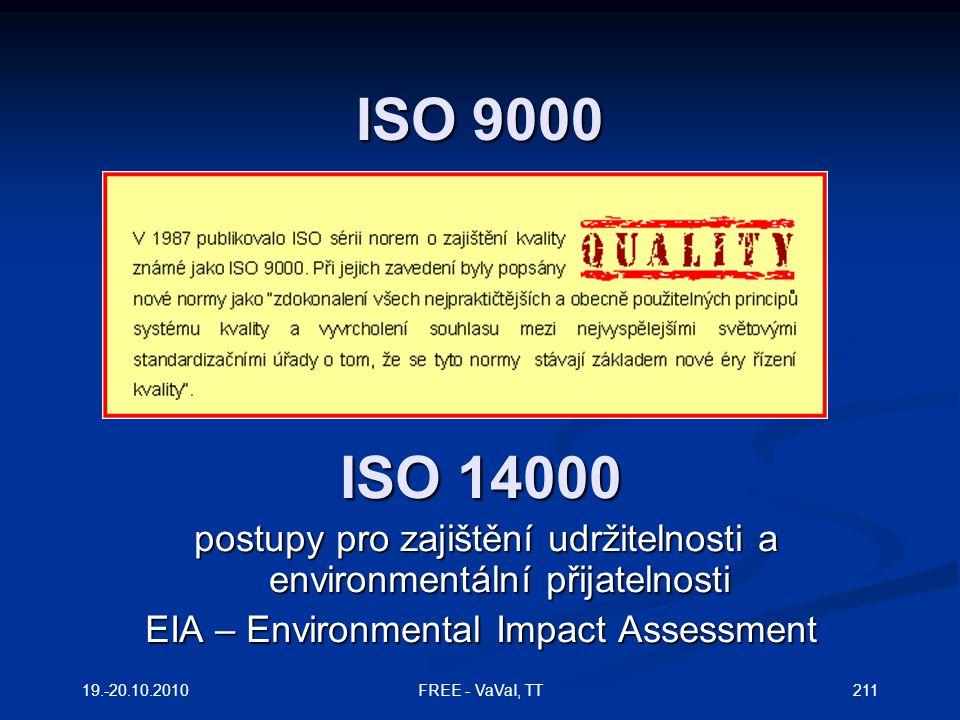 ISO 9000 ISO 14000 postupy pro zajištění udržitelnosti a environmentální přijatelnosti EIA – Environmental Impact Assessment 19.-20.10.2010211FREE - VaVaI, TT